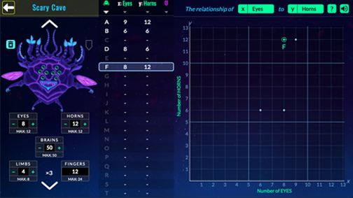 Creature Caverns screenshot showing a star chart after completing a room.